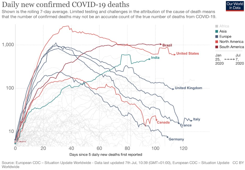 Description:Hàng ngày xác nhận COVID-19 mới chết