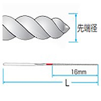U Files (Endodontic Instruments with Ultrasonic Handpiece)