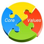 Các giá trị cốt lõi tại iSTS