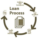 Các cách thức trong quản lý tín dụng hiện nay