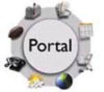 Portal là gì?