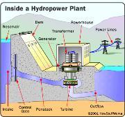 Chuyên ngành Thủy điện